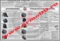 Учебный плакат «Специальные средства, бронешлемы»